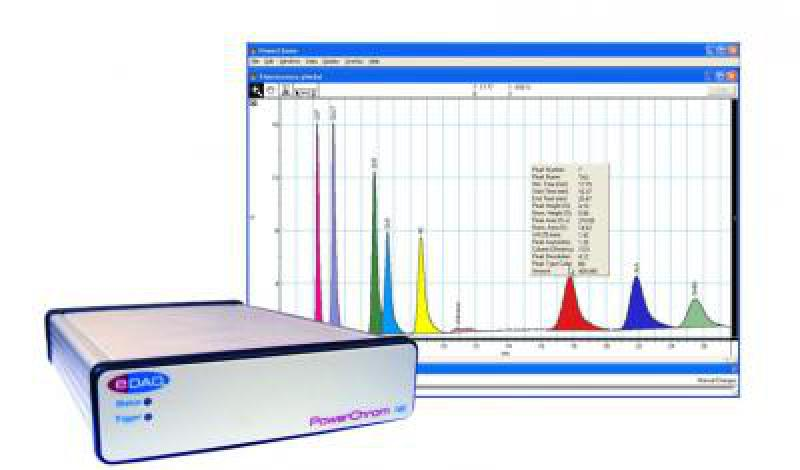 ER181R One Channel PowerChrom Chromatography Data System
