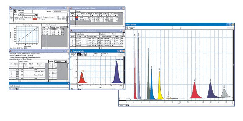 ES280 PowerChrom Chromatography Data System (CDS) Software